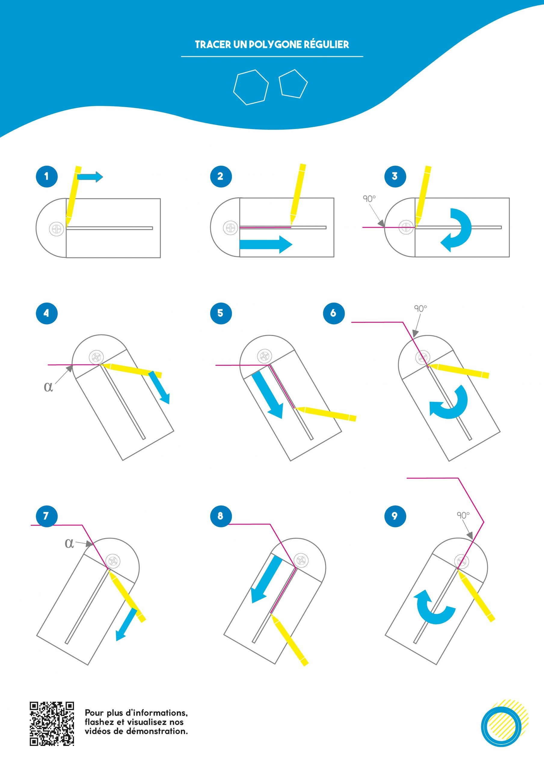 Comment ça marche le thaMographe